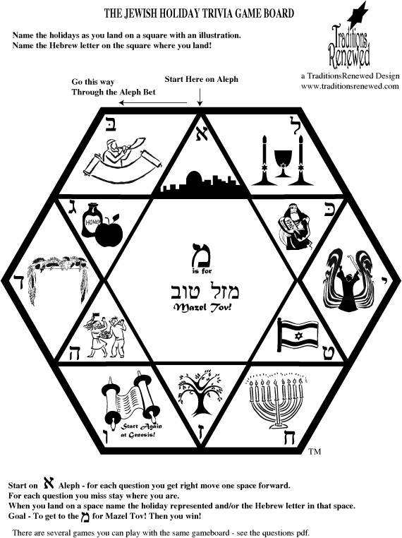 Jewish Holiday Trivia Game | Traditions Renewed